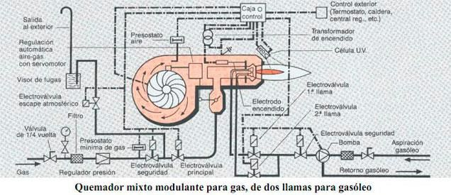 Pin By Pablo Aruel On Gaby Steam Boiler Boiler Solidworks