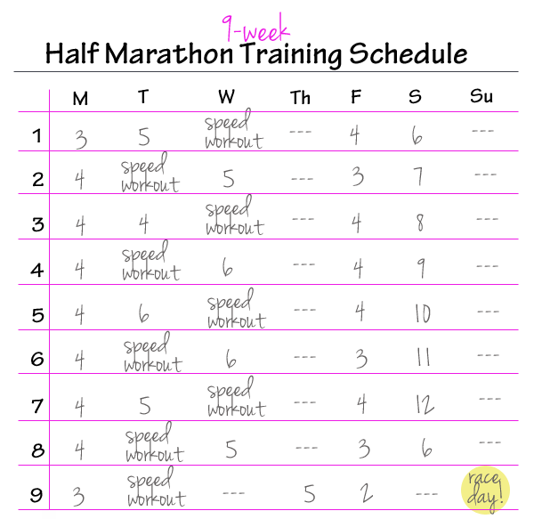 Week Half Marathon Training Schedule  Half Marathons Training