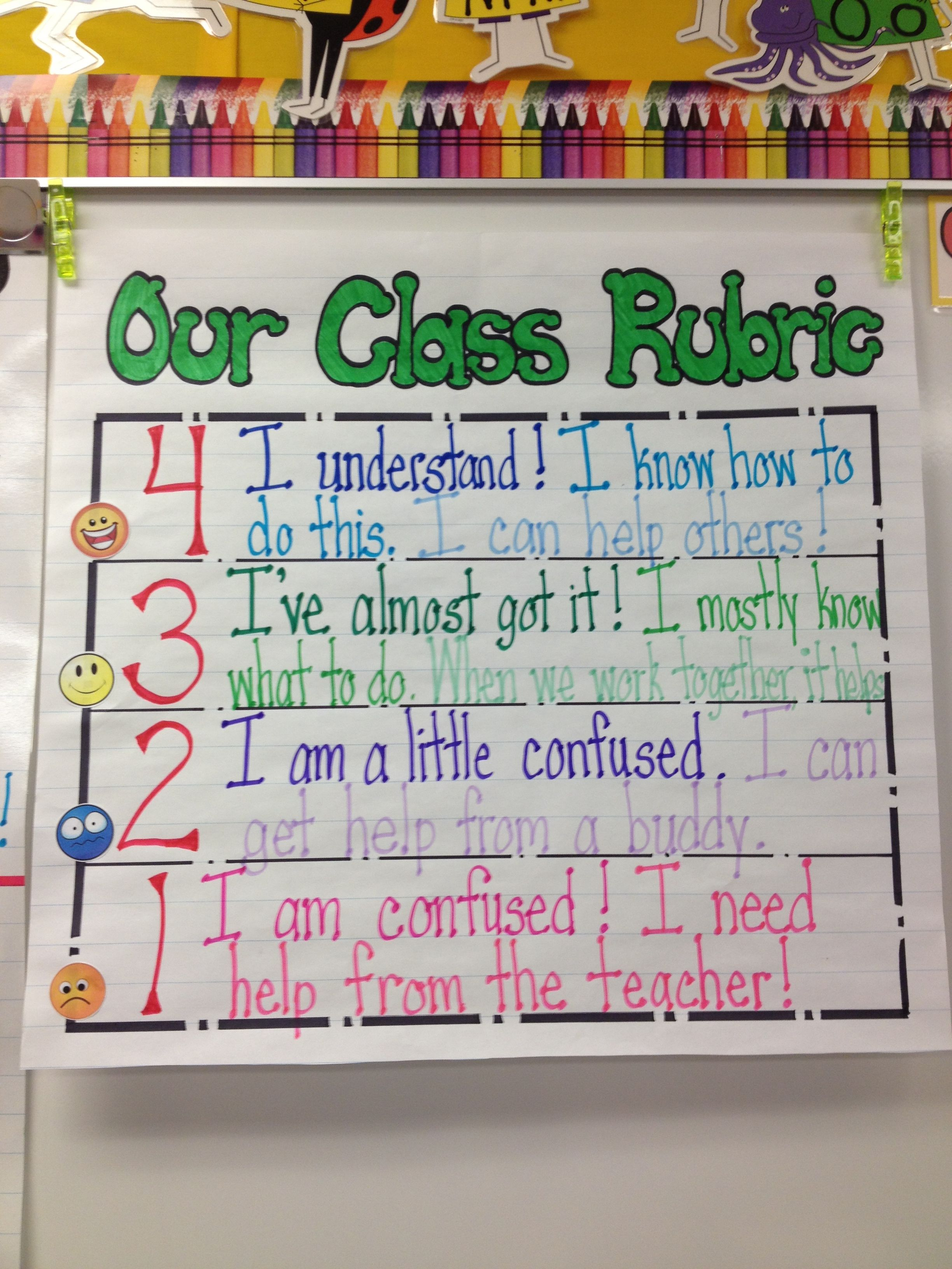 Kindergarten Anchor Chart Self-Assessment