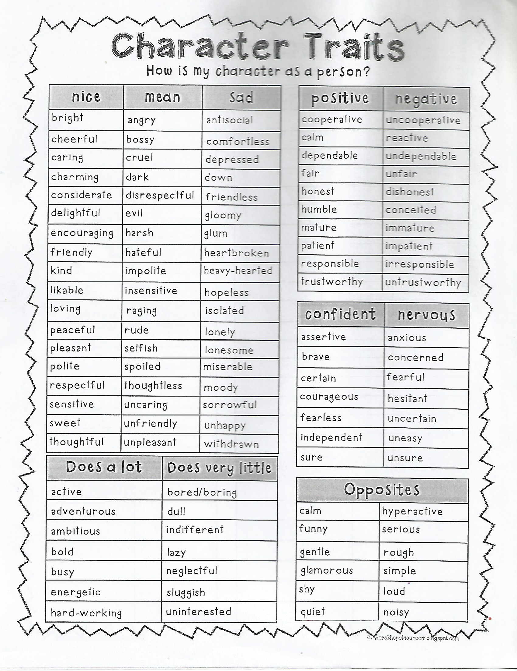 Character Traits Worksheet Answers