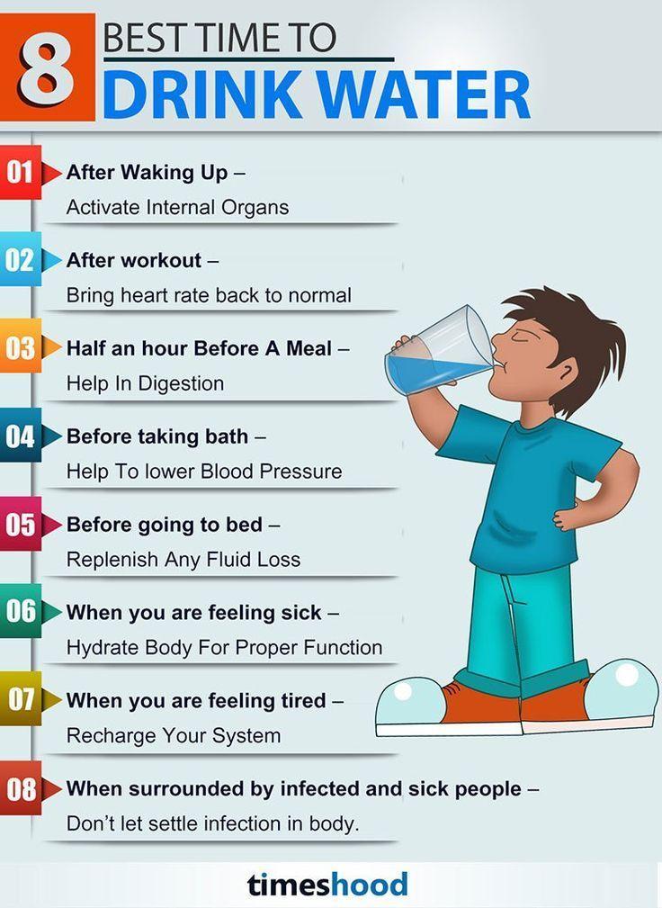 8 Beste Zeit, Wasser zu trinken #foodtips