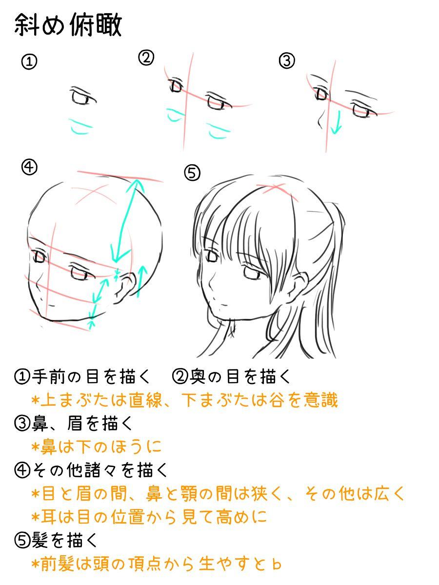 顔の描き方だけをざっくり解説するよ(全7ページ) [5] | face