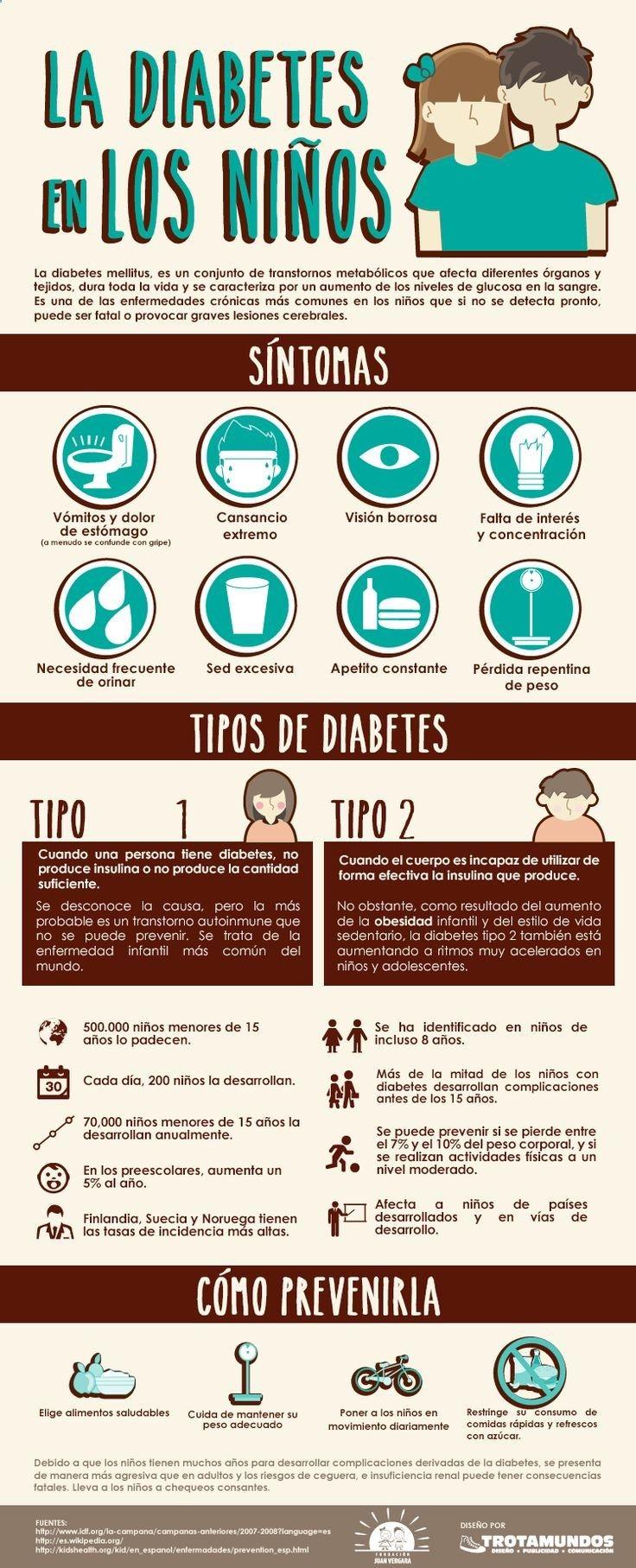La diabetes en niños. Síntomas, tipos y prevención. #