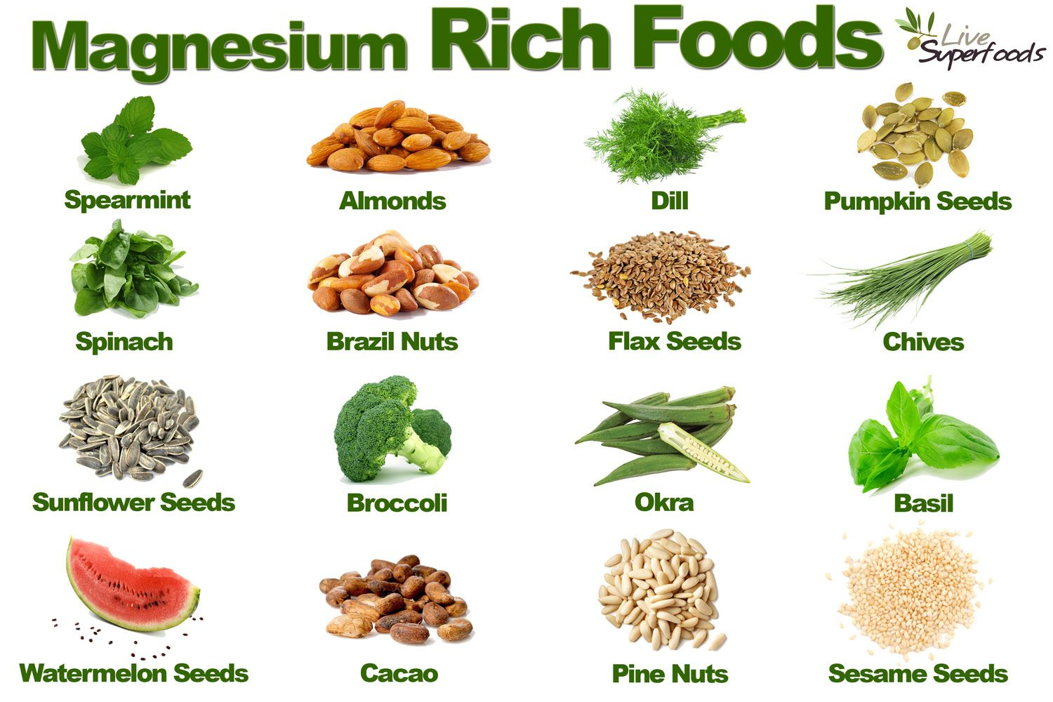 """The mineral Magnesium is above all the """"heart mineral"""". Magnesium ..."""