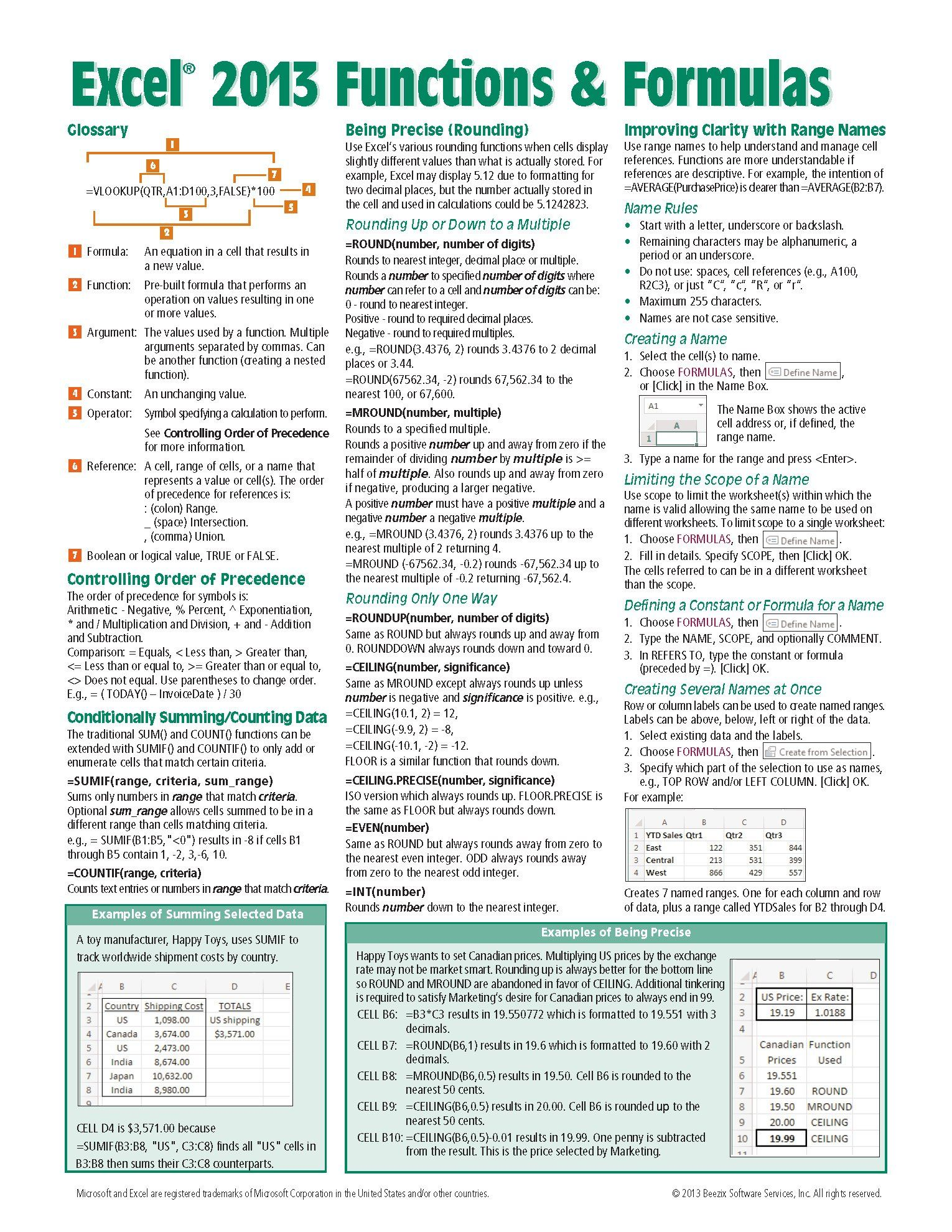Microsoft Excel Functions Amp Formulas Quick Reference Card 4 Page Cheat Sheet Focusing On