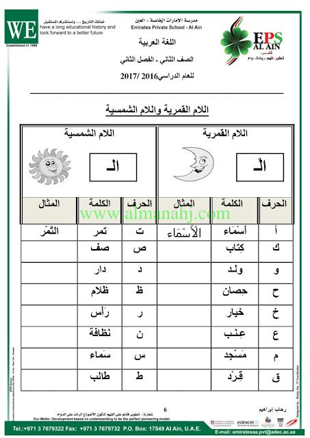 الصف الثاني لغة عربية الفصل الثاني كتاب Learn Arabic Alphabet Arabic Alphabet Learning Arabic