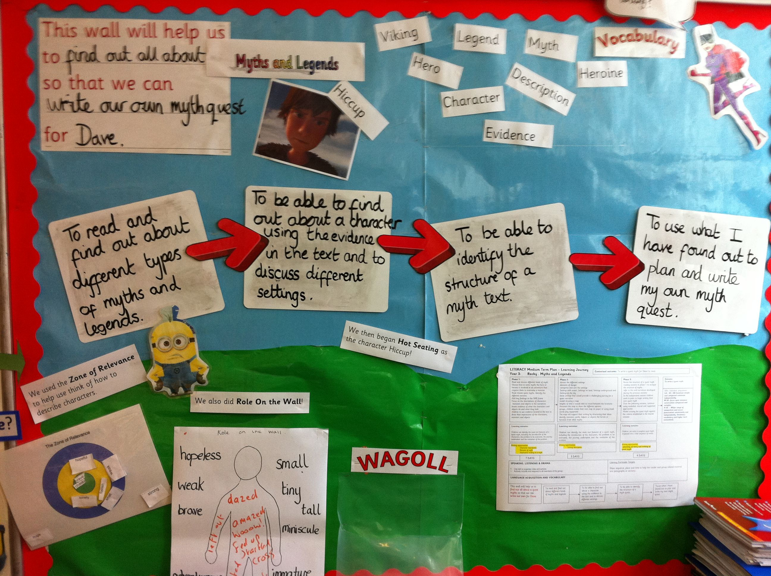 Working walls - TES Primary - Forum - TES Primary - TES Community I ...