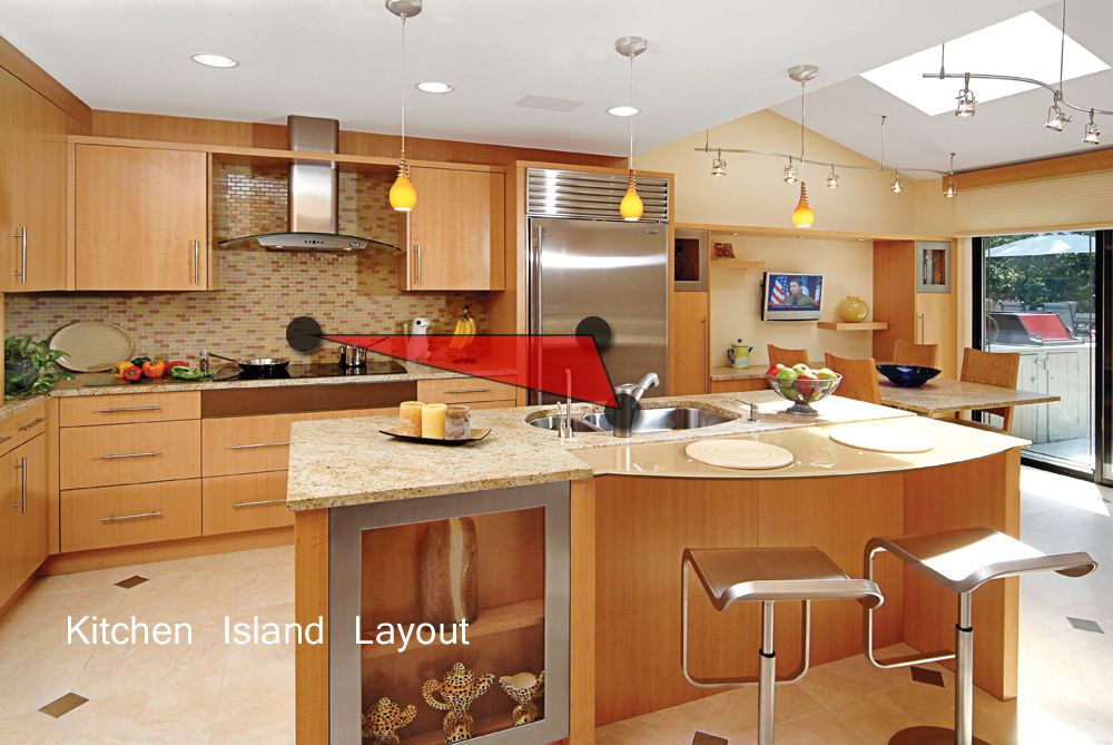 Kitchen Triangle With Island kitchen work triangle, island layout - kitchen work triangle: plan
