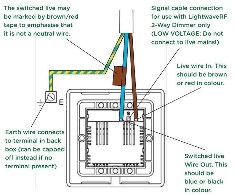 How to wire a light switch Downlightscouk electro Pinterest