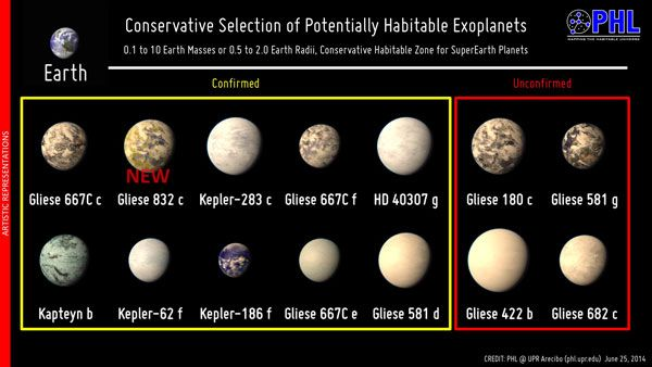 Gliese 832c: Life-Roasting 'Super-Venus' Discovered ...