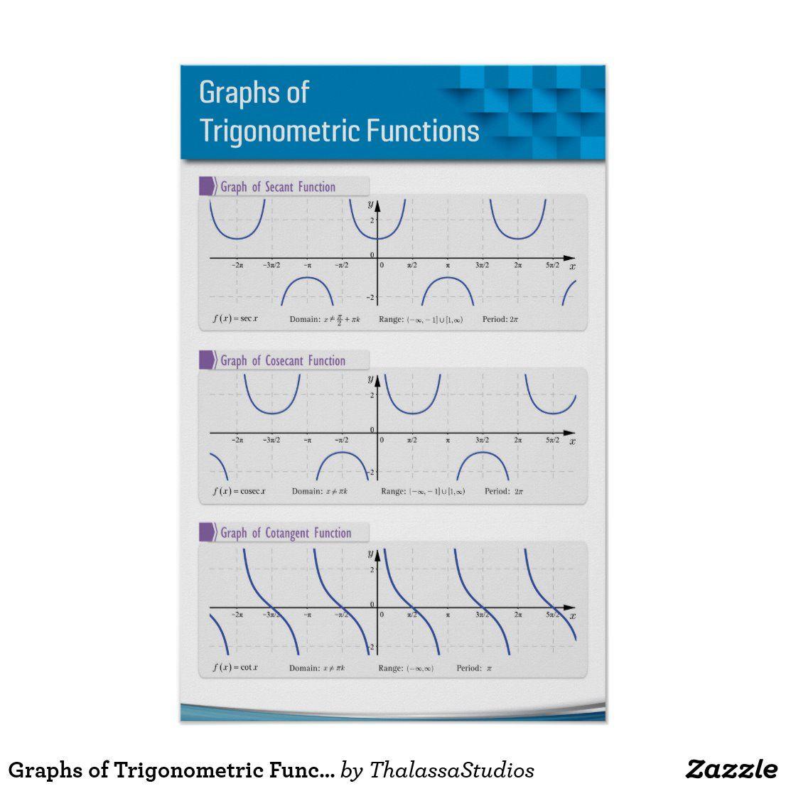 Graphs Of Trigonometric Functions 2 Poster