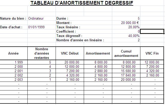 Tableau D Amortissement Degressif Tableau Excel Gratuit Tableau Comptabilite