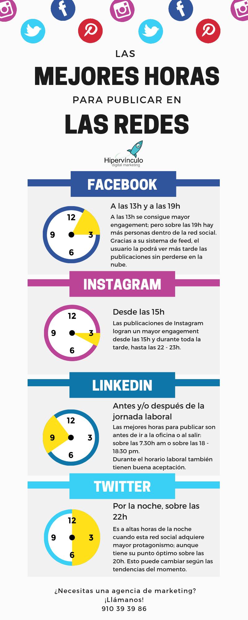 Las Mejores Horas Para Publicar En Redes Sociales Consejos Para Redes Sociales Publicidad Redes Sociales Redes Sociales Marketing