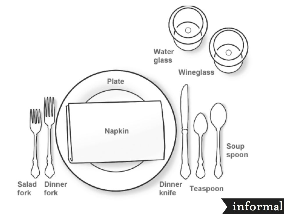 How To Simplify Table Setting Basics and Guidelines  sc 1 st  Pinterest & Remember my mom drilling this into me a very young age!! Fashion ...