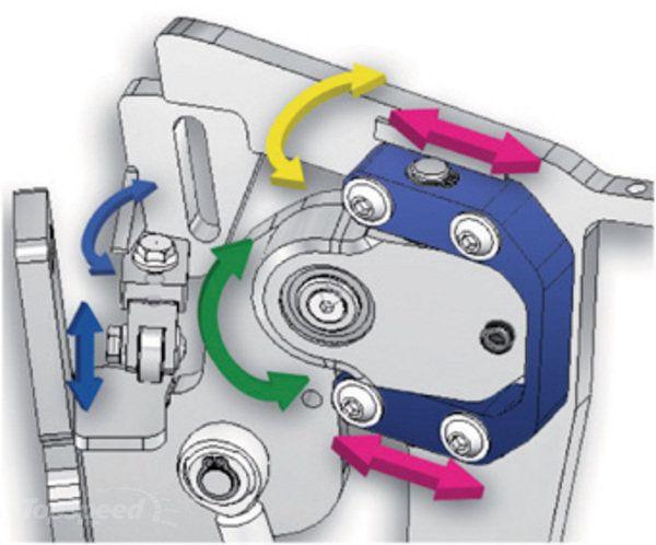 Koenigsegg Door Mechanism Hn84jx8g Jpg 600 498 Koenigsegg Doors Door Hinges