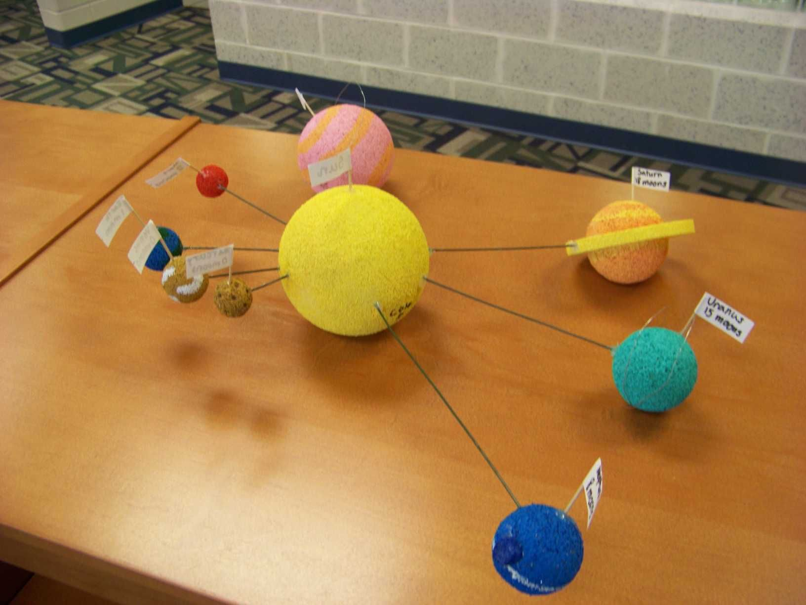 Solar System Project Ideas For 3rd Grade Page 2
