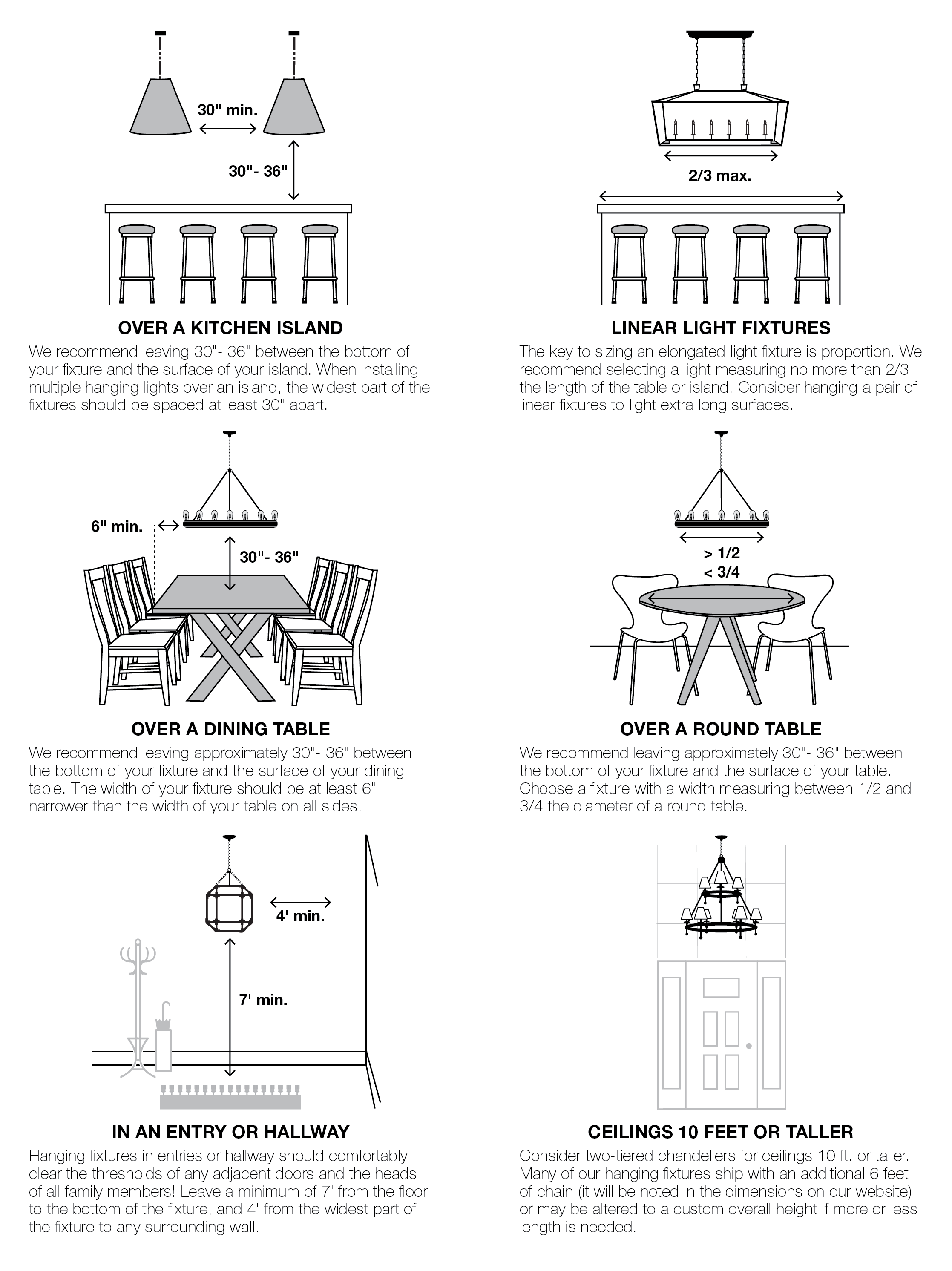 Ceiling Tips Lighting Guide Dining Table Lighting