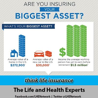 Think Life Insurance Lifeinsurance Insureyourlove Life