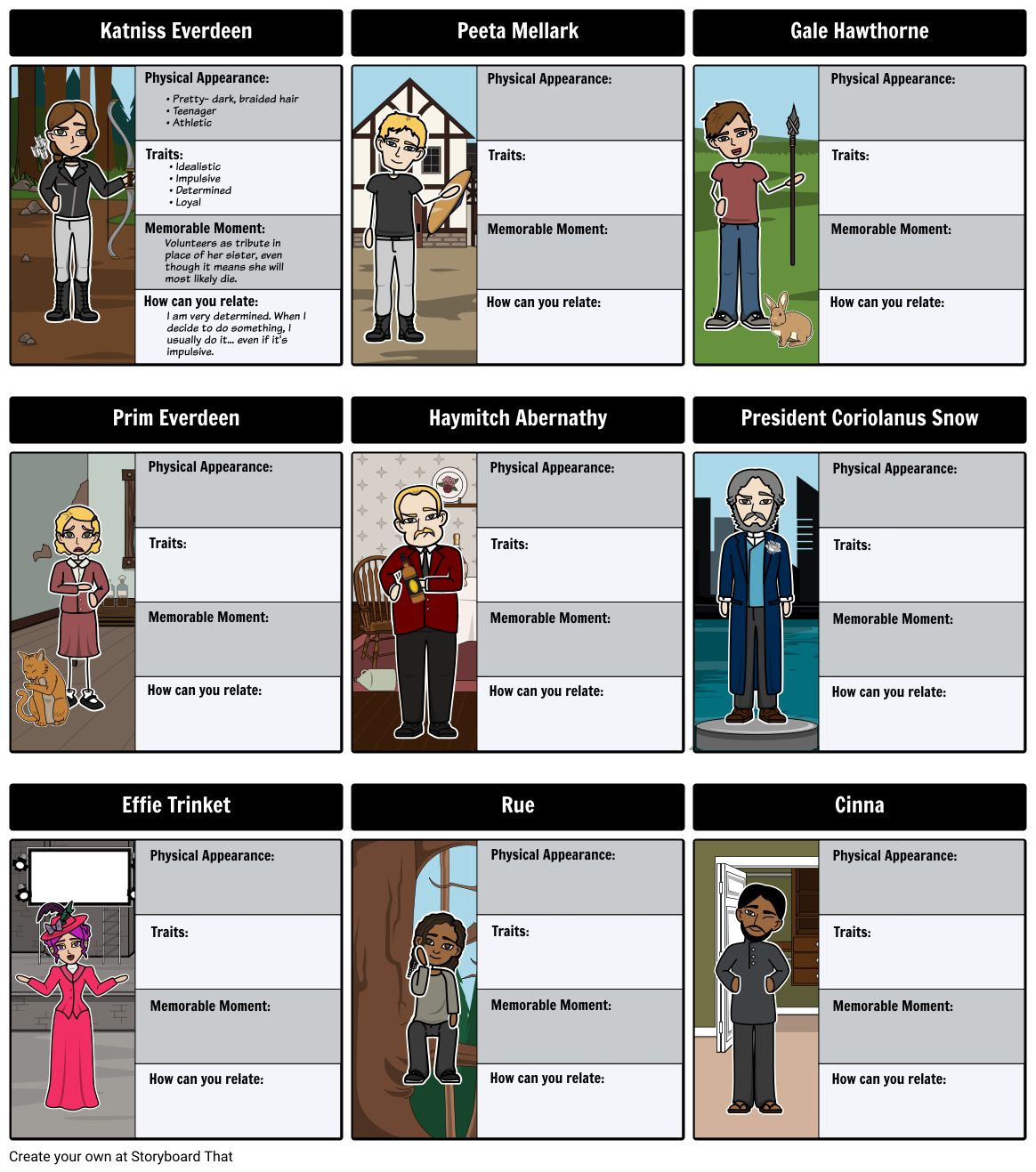 Hunger Games Characters In A Character Map Graphic