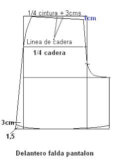07661ffbe Falda Pantalon   Corte y confeccion   Faldas pantalon, Pollera ...
