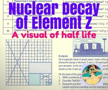 nuclear decay of element z a visual of half life algebra half life science classroom. Black Bedroom Furniture Sets. Home Design Ideas