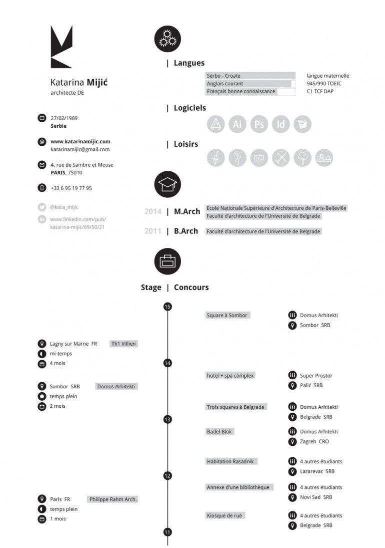 Katarina Mijic My Cv Resume Design Professional Resume Design Infographic Resume