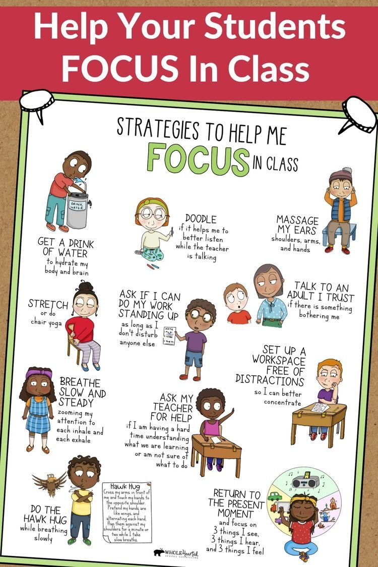 School Counselors, Teachers! Get Your *Strategies to Help Students Focus in Class Poster & Collage