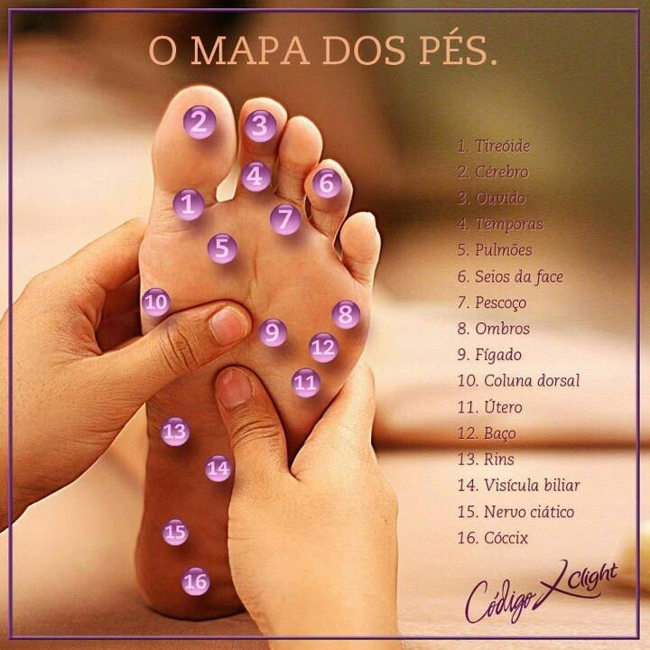 Frances Angel | Acupressure, Foot reflexology massage ...