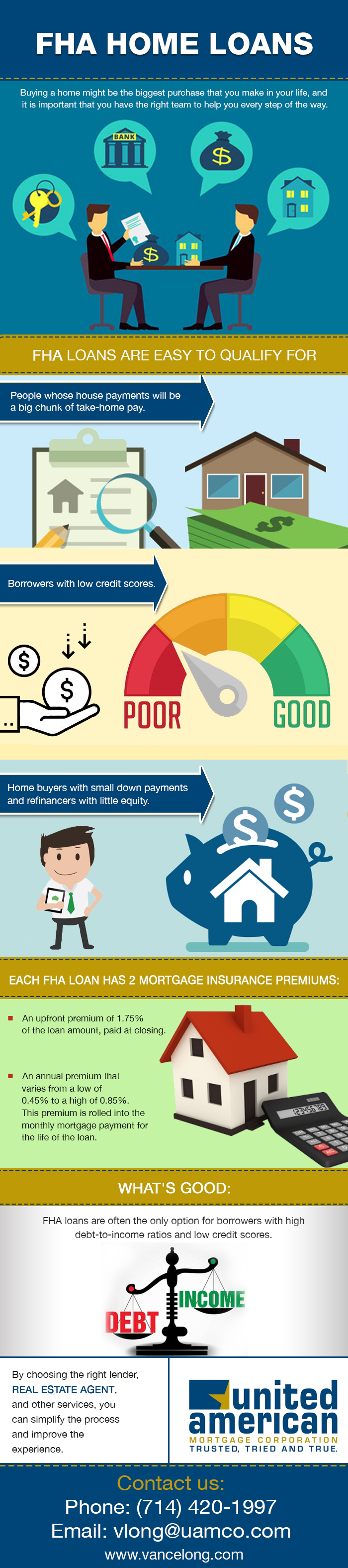 The Fha Home Loans Are The Mortgages Insured By The Federal