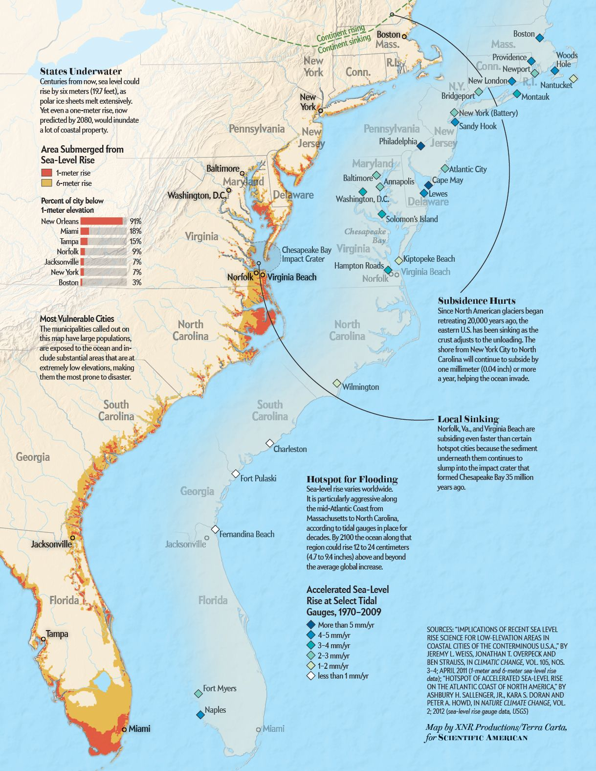 East Coast Is Extremely Vulnerable to Hurricane Flooding