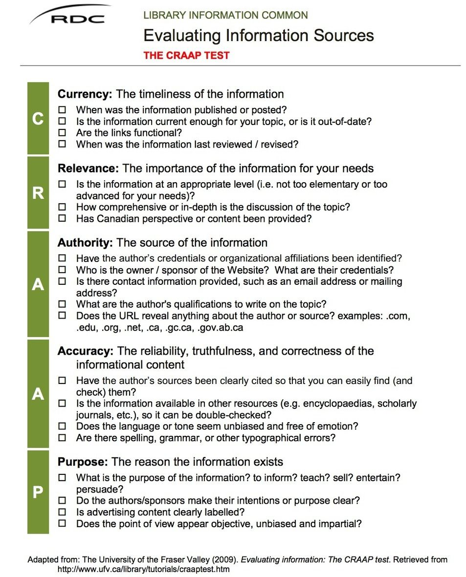 Excellent Checklist For Evaluating Information Source Time To Learn Research Skill Literacy Educational Technology How In Text Cite A Government Website Apa
