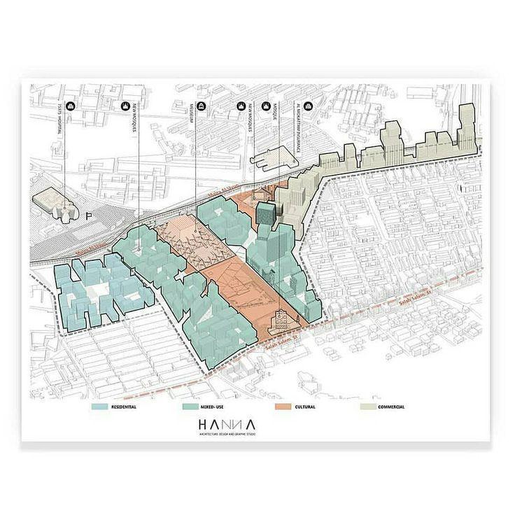 Concept Diagram Plan Sustainable Architecture #architecture #concept #diagram