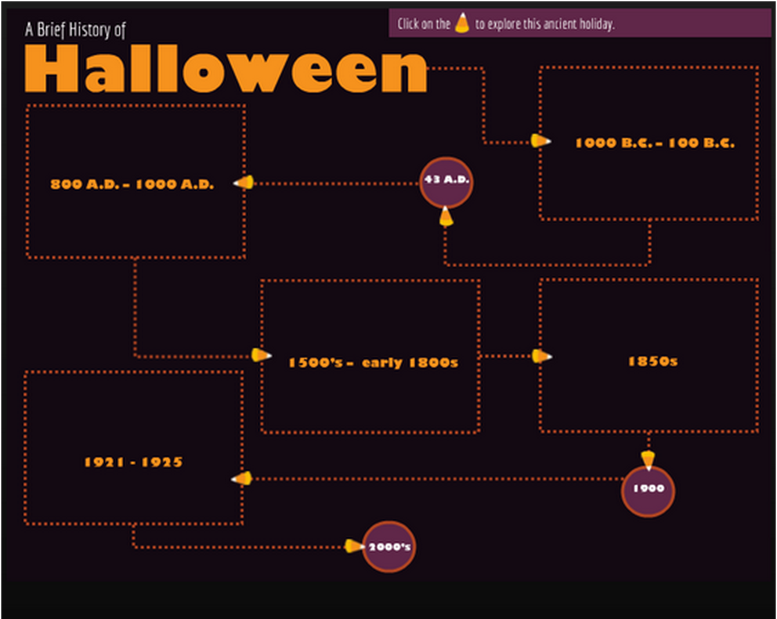 free halloween-themed powerpoint template download | free, Modern powerpoint