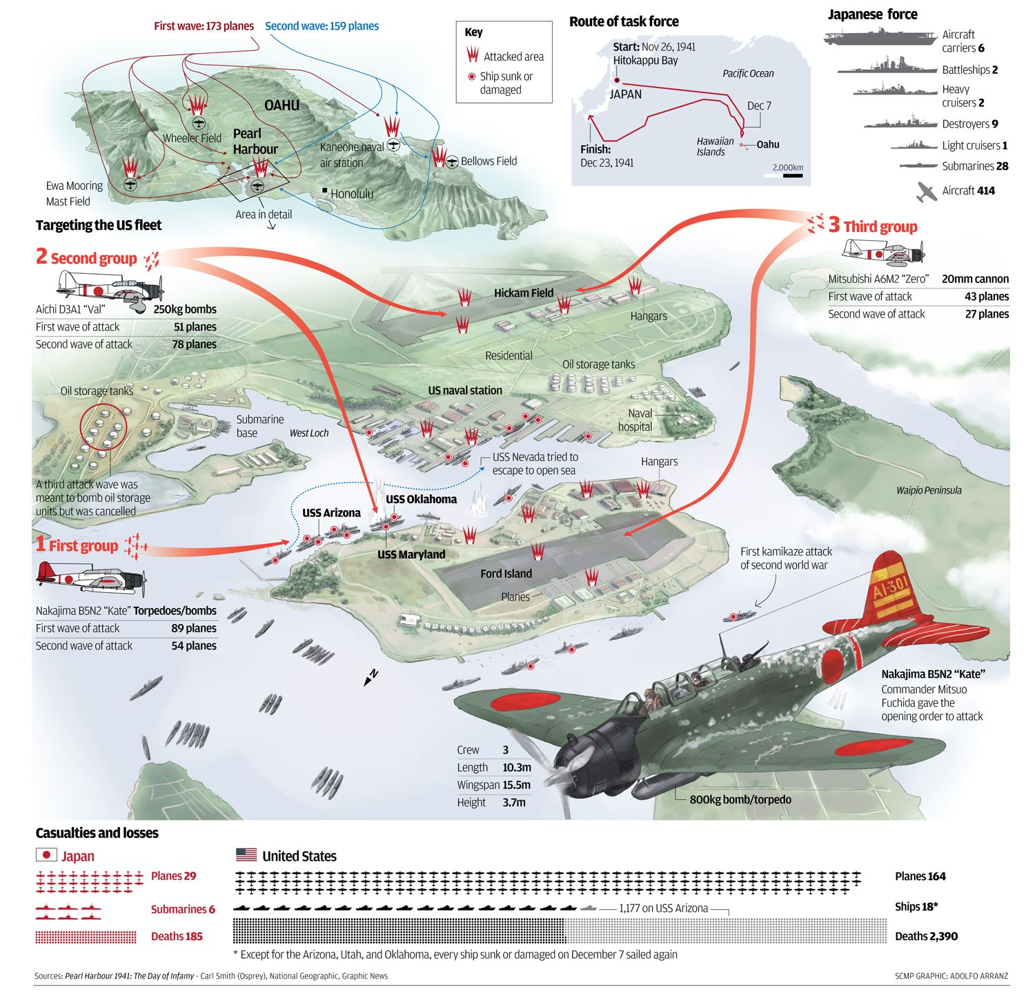 Pearl harbours attack south china morning post adolfo arranz the attack on pearl harbour infographic this map provides detailed information about the japanese attack on pearl harbor gumiabroncs Choice Image