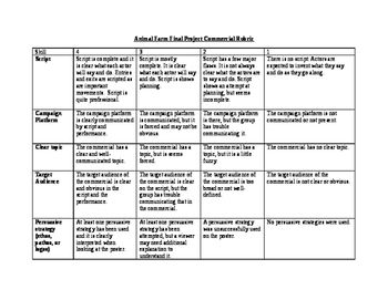 Animal Farm Speech Rubric  Rubrics And Students
