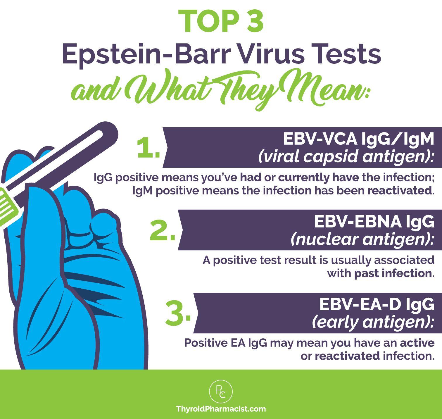 3fa0c077d20ad879138eb5a7b458b35e - How To Get Rid Of Chronic Epstein Barr Virus