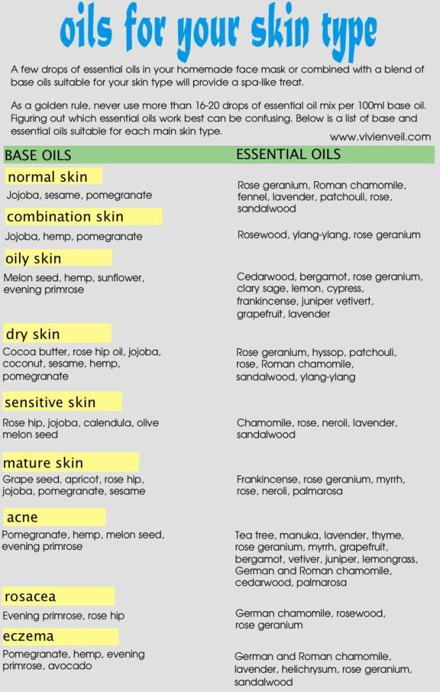 essential oils skin care chart: Oils for your skin type self care pinterest carrier oils and