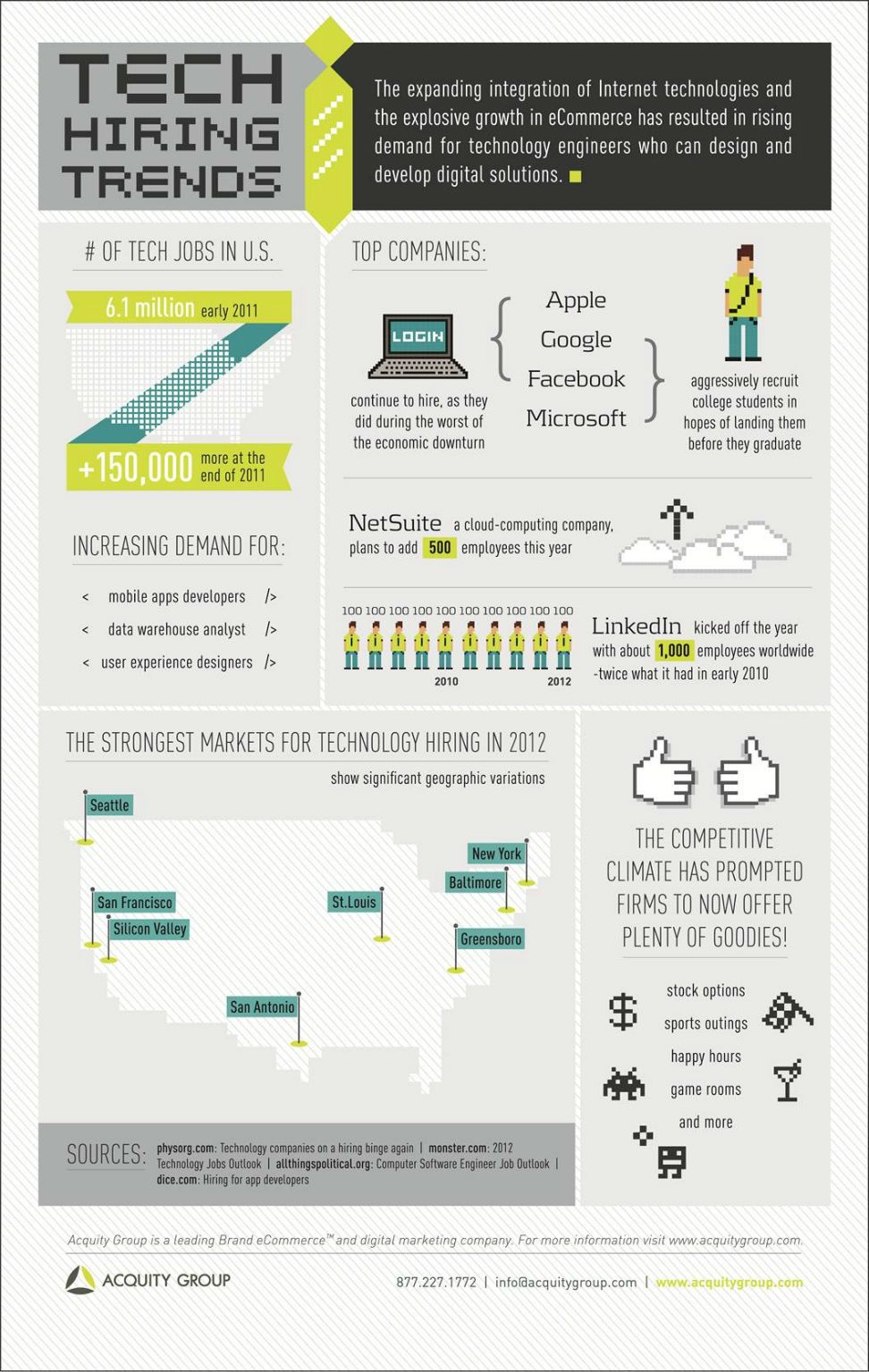 Tech Hiring Trends 2012 What You Need To Know Infographic