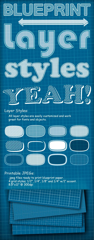 Blueprint styles malvernweather Choice Image