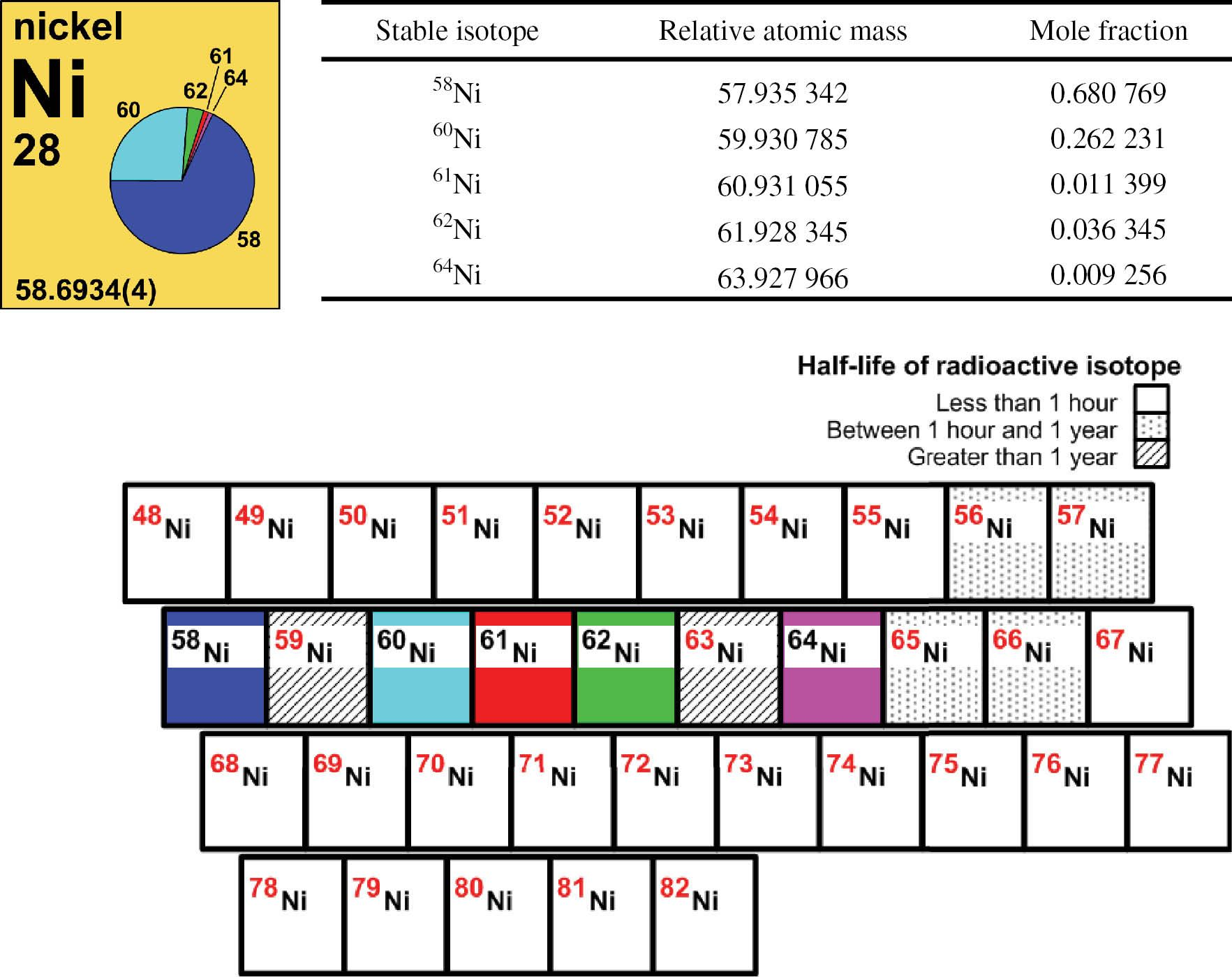 Element 63 Periodic Table With Images