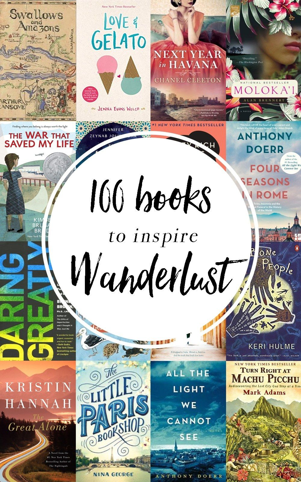 Photo of 100 Best Inspirational Books that Will Make You Want to Travel the World | Wanderlust Crew – books