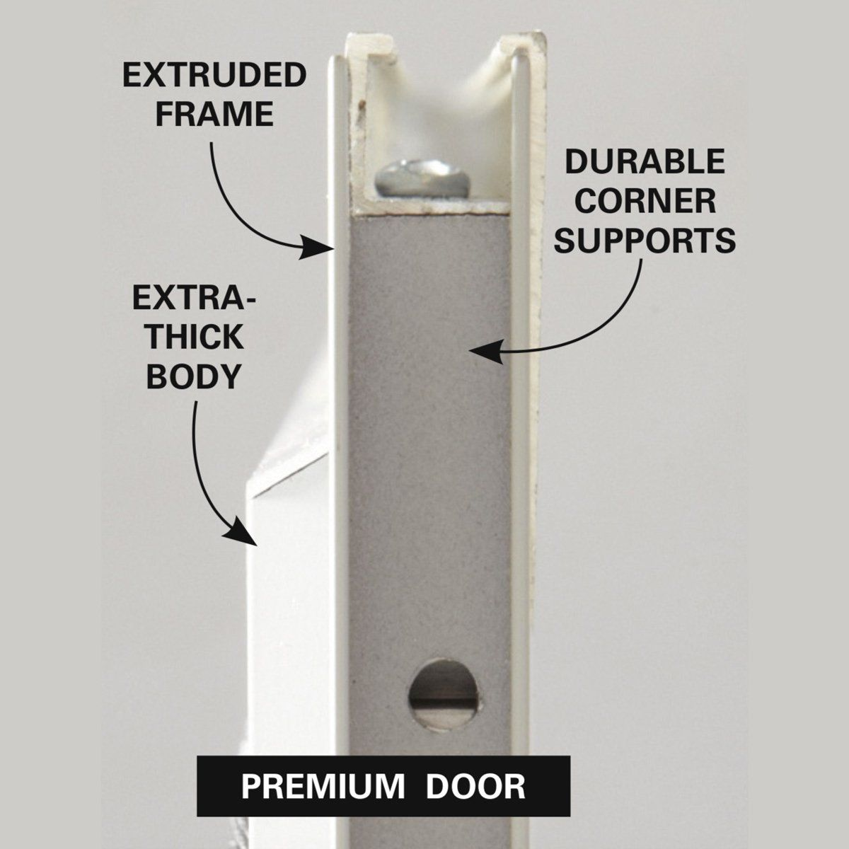 How to Repair a Sliding Door in 2020 Sliding glass door