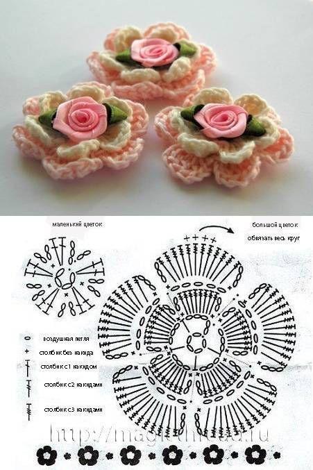 Pin De Antolina Del En Crochet Flores A Crochet Flores Tejidas A Crochet Crochet Patrones
