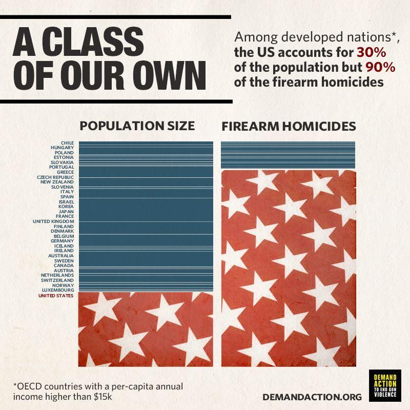 Pin On Gun Violence Prevention Ads
