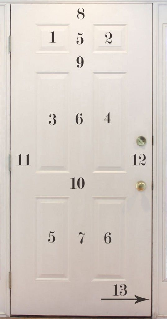 Door painting tips  How to correctly paint a door! Great image to help you paint. http://pinterest.com/pin/3799980907783687/