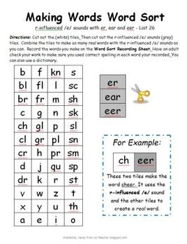 Word Study w/ r-influenced /e/ sounds (er, ear & eer ...