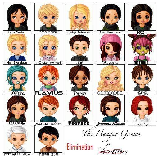 The Hunger Games | The Hunger Games ️ | Hunger Games ...