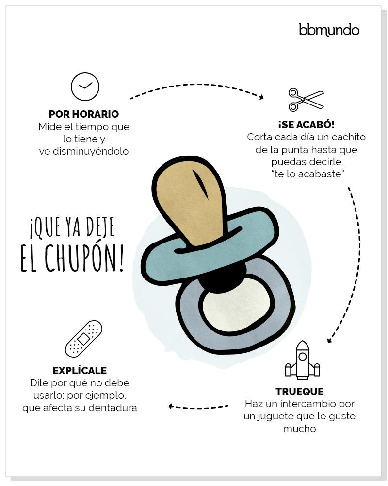 Pros Y Contras De Que Un Bebé Use Chupón Bebe Chupones Para Bebes Cuidados De Bebes