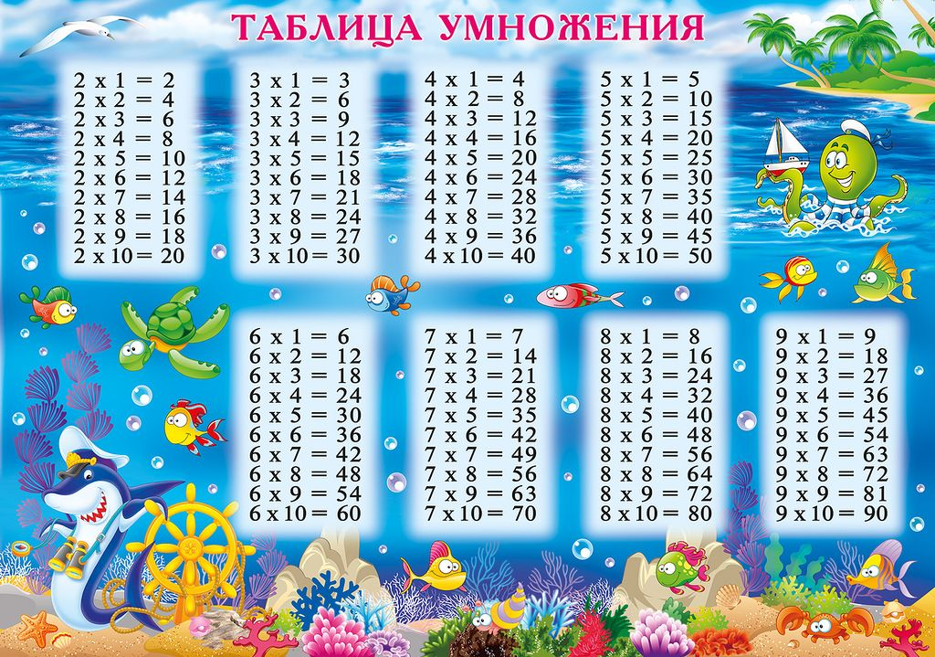 Photo From Album Tablicy Dlya Shkoly On Multiplication Table