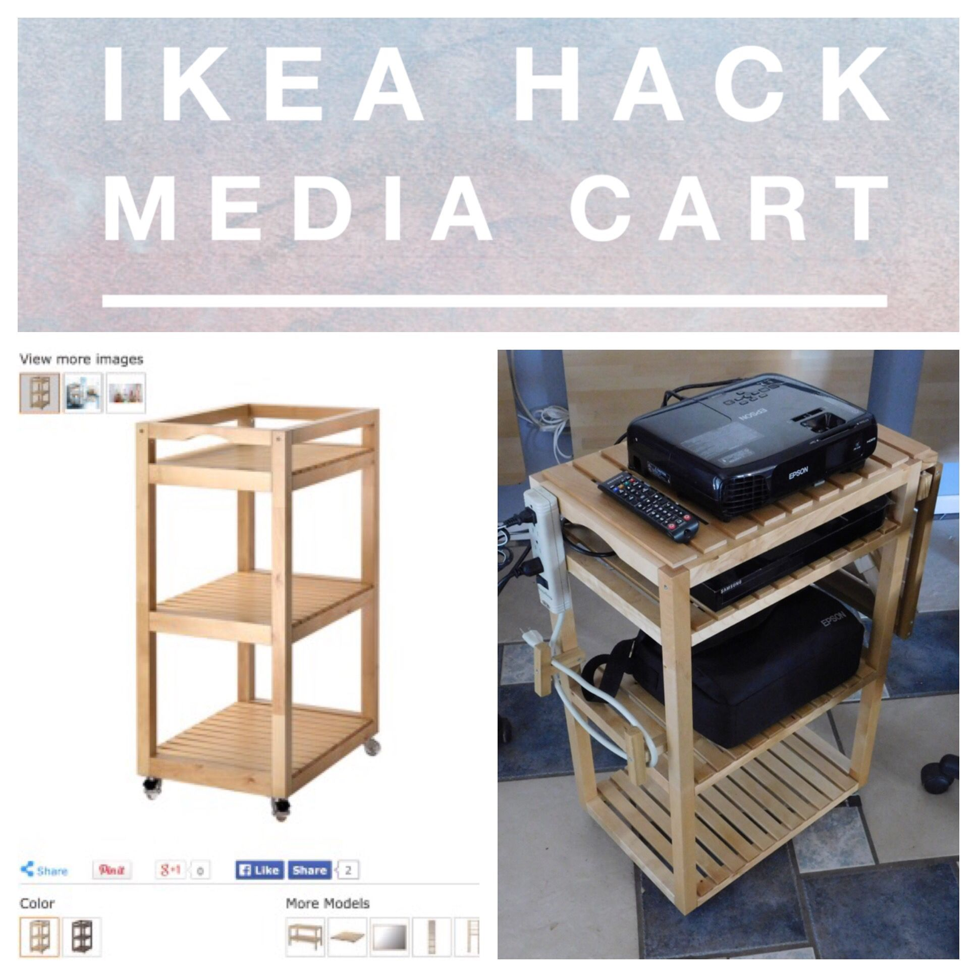 Create A Media Cart From A Molger Birch Cart You Can Get From Ikea